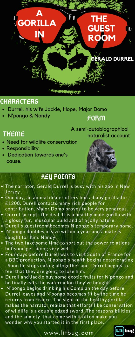 Summary and Analysis of A Gorilla in a Guestroom by Gerald Durrel